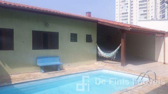 Casa à venda/aluguel, Jardim Esplanada II, São José dos Campos
